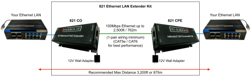 small resolution of 821 ethernet lan extender wiring
