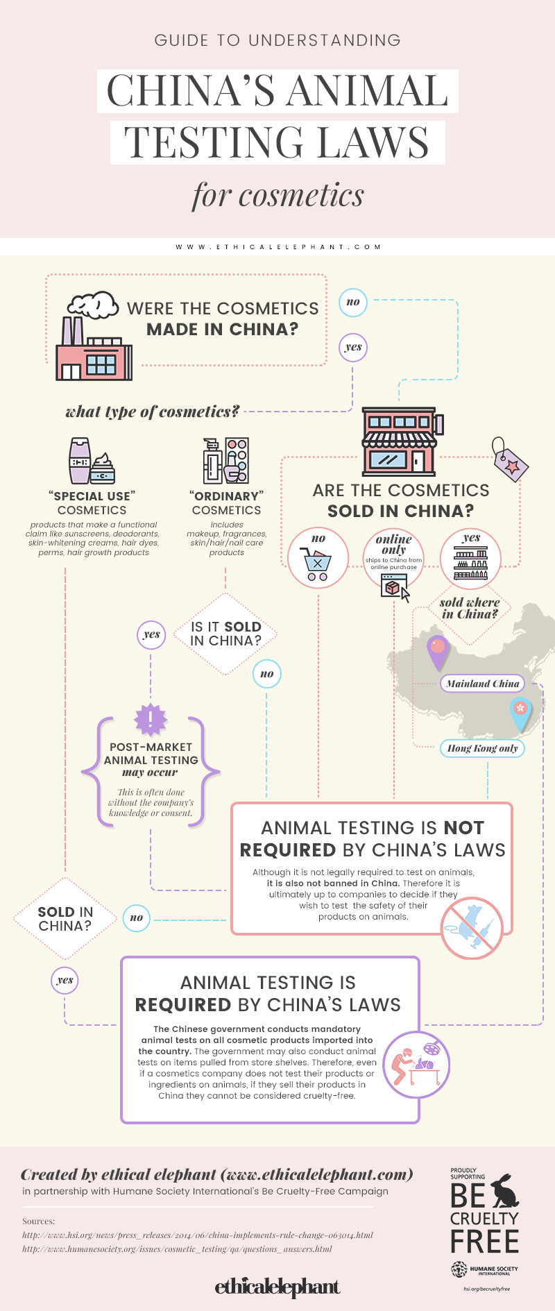 hight resolution of china s animal testing laws