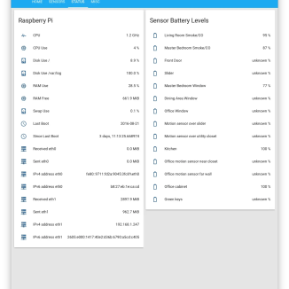 Home Assistant: status