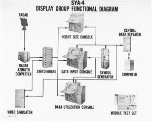 Radar System Diagram, Radar, Free Engine Image For User