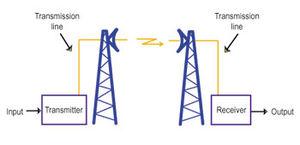 microwave link networks engineering
