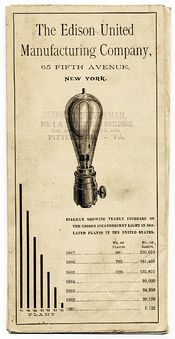 Edison's Electric Light and Power System  Engineering and
