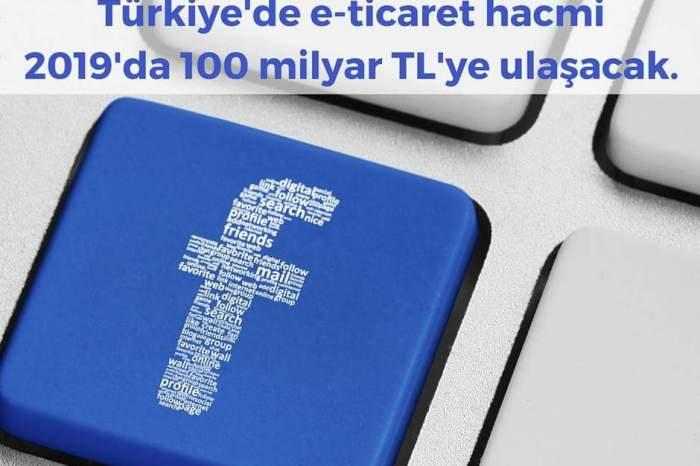 Trendyol - Facebook Retail Summit'ten Çarpıcı Rakamlar