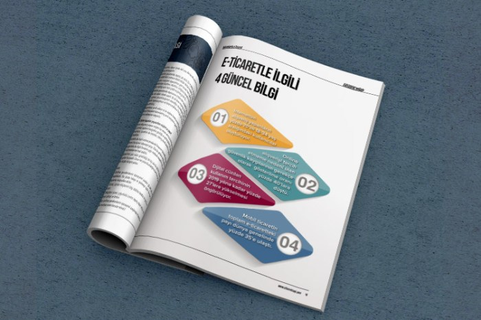 E-ticaret ile ilgili 4 güncel bilgi