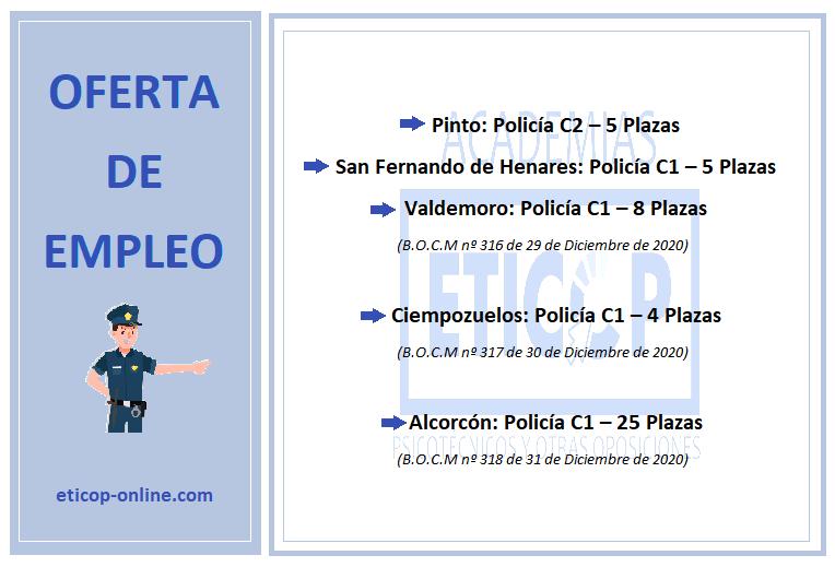 OFERTA DE EMPLEO EN MADRID