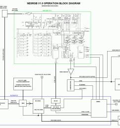 nesrgb rgb s video upgrade for nintendo nes nes rgb wiring diagram [ 1814 x 1431 Pixel ]