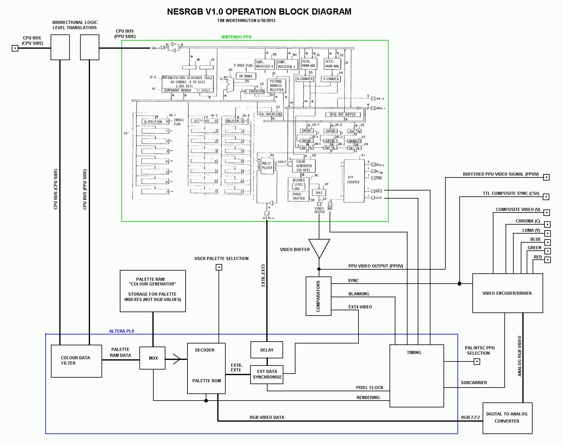 hight resolution of nesrgb rgb s video upgrade for nintendo nes nes rgb wiring diagram