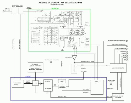 small resolution of nesrgb rgb s video upgrade for nintendo nes nes rgb wiring diagram