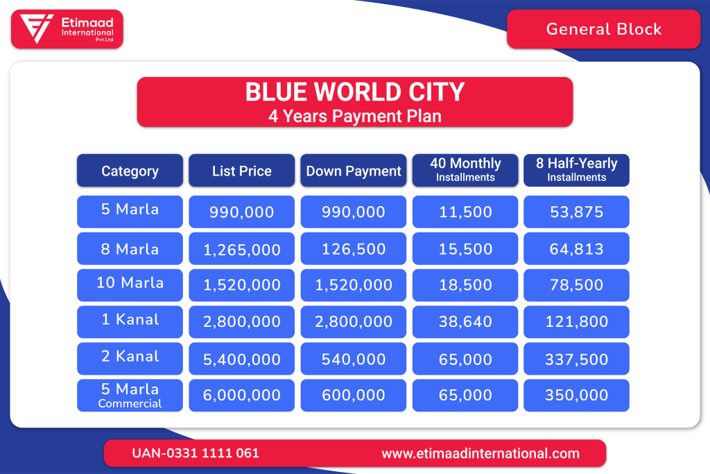 Payment Plan of General Block Blue World City