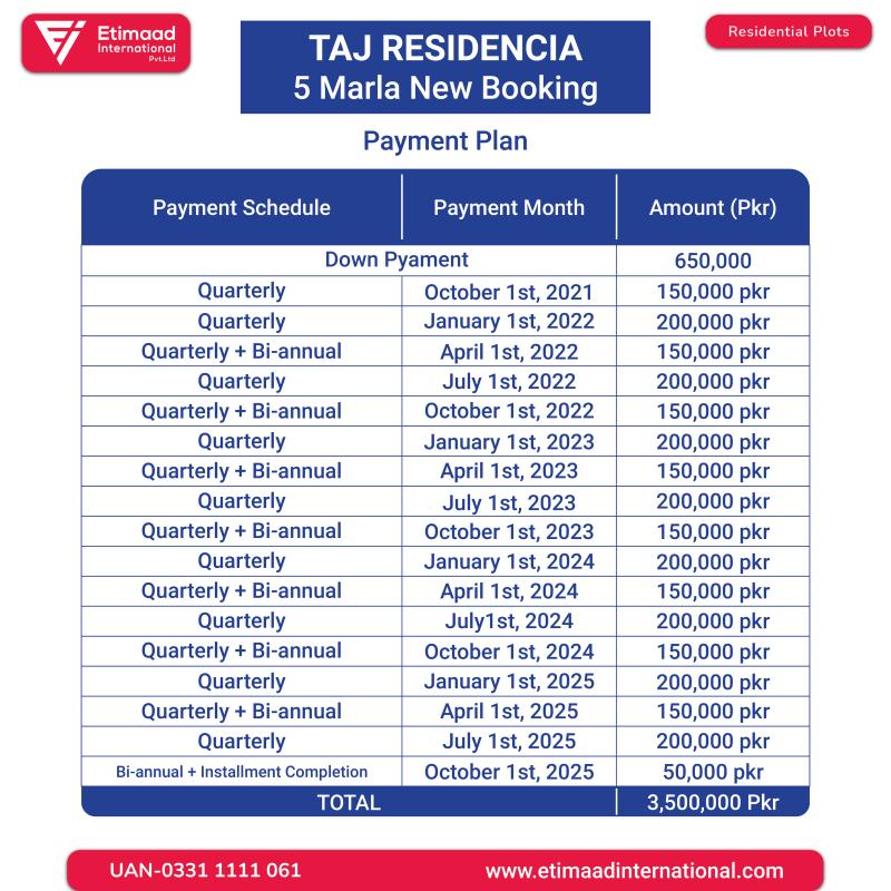 Taj Residencia 5 Marla Payment Plan