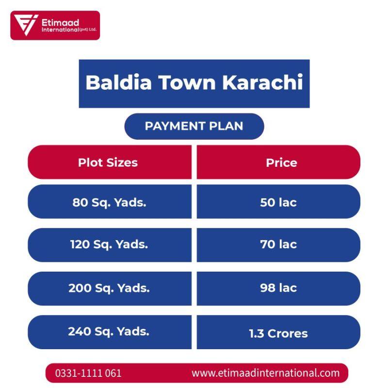 Payment Plan of Baldia Town Karachi
