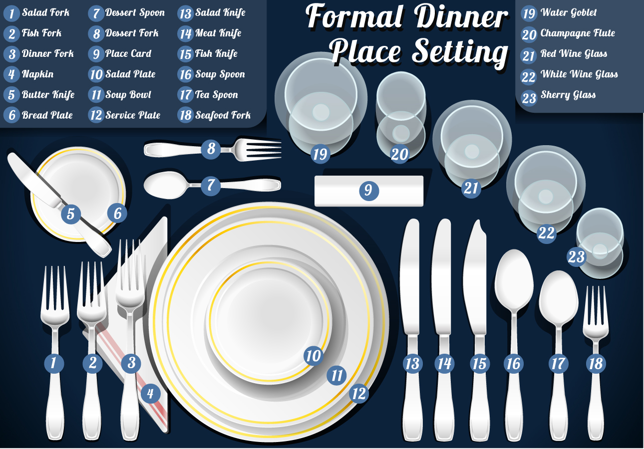 Tips For The Perfect Formal Table Setting