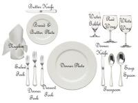 Standard Table Setting Basics | 21st Century Etiquette