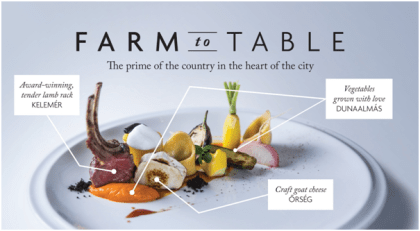 Farm to Table concept at Corinthia Hotel Budapest's Brasserie and Atrium restaurant