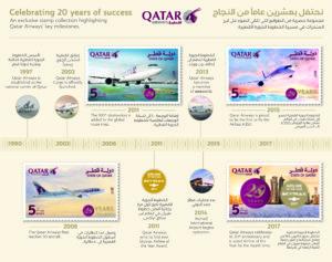 Qatar Airways is also a postal stamp now
