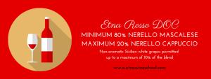 Etna Wine School   Flash Cards