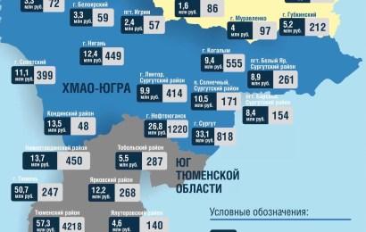 Лето – не повод не платить за свет! Нефтеюганцы задолжали за электроэнергию 26,8 млн рублей