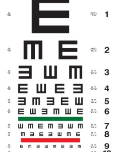 also visual acuity chart tumbling   everything optical rh eto