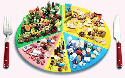 Диета при пиелонефрите – залог успешного выздоровления. Все особенности диеты при пиелонефрите - Автор Екатерина Данилова
