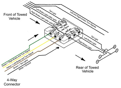 jeep wrangler turn signal wiring harness