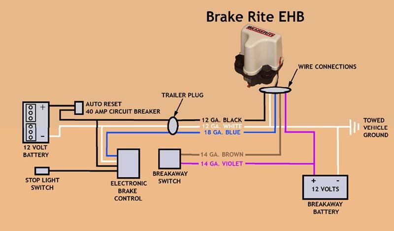 Electric Trailer Brake Breakaway Wiring