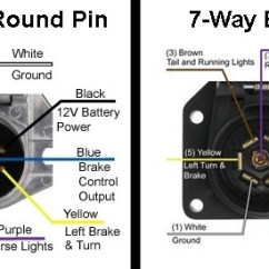 Pollak 6 Way Wiring Diagram Ear Anatomy Labeled 5 Blade Trailer Plug | Get Free Image About