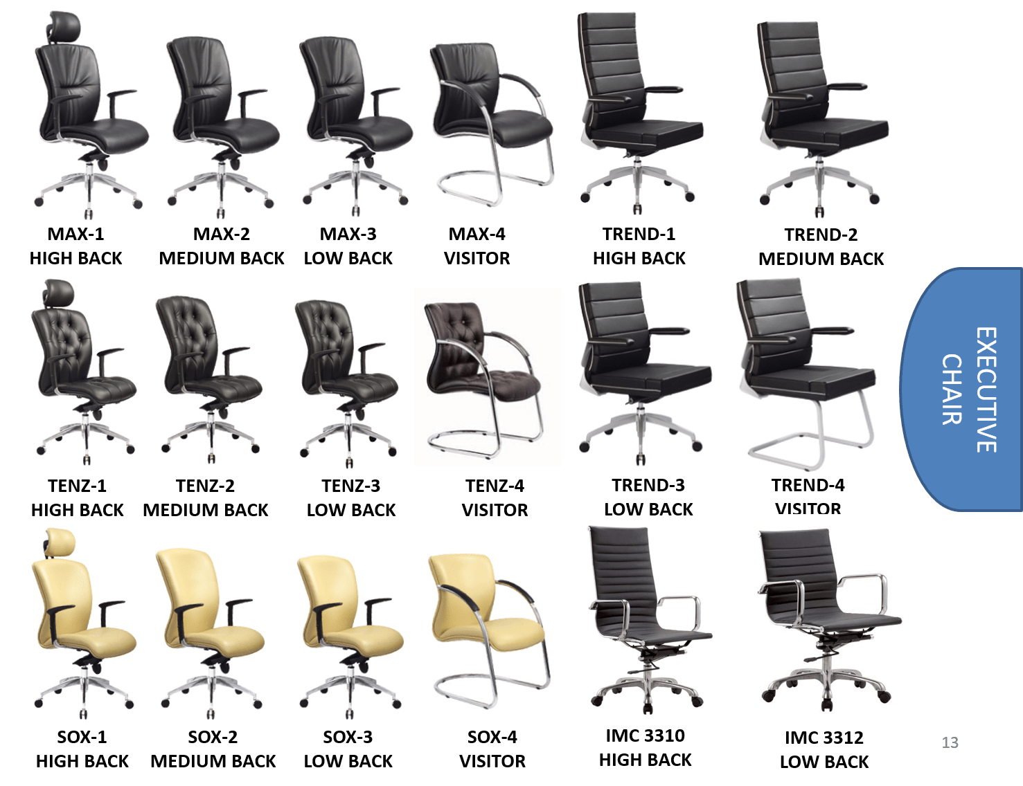 office chair malaysia lycksele bed best etrendfurniture cometrend