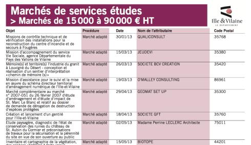 marchés de 15 000 à 90 000 HT