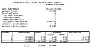 remboursement_avance_galleco