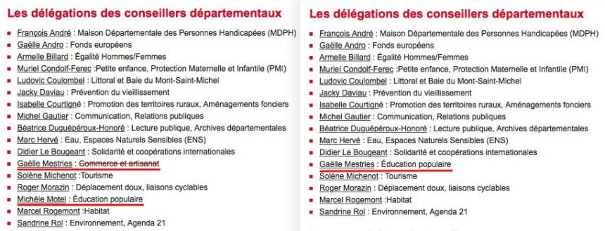 delegations_CG35