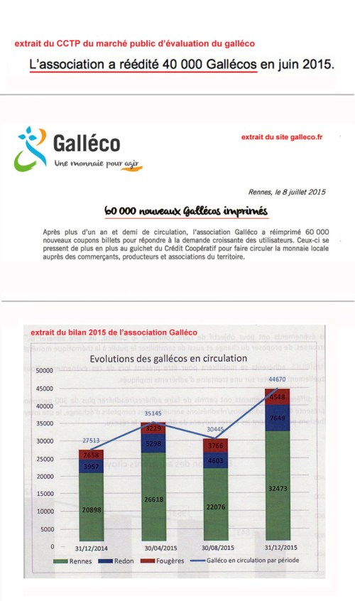 gallecos_en_circulation