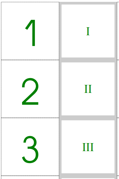Utiliser les chiffres romains