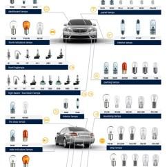 Hella Light Wiring Diagram 2009 Nissan Altima Bose Stereo Car Bulb Application Chart | E-trimas.com