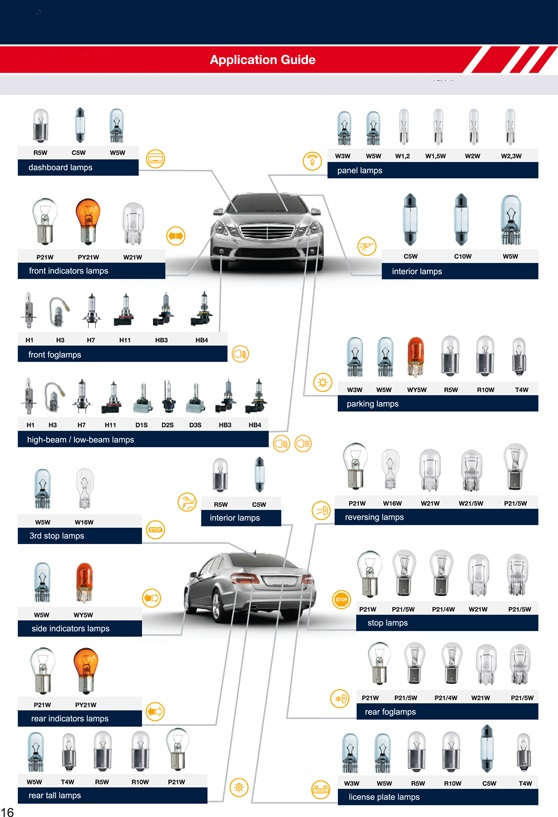 hella light wiring diagram ge lighting contactor car bulb application chart | e-trimas.com
