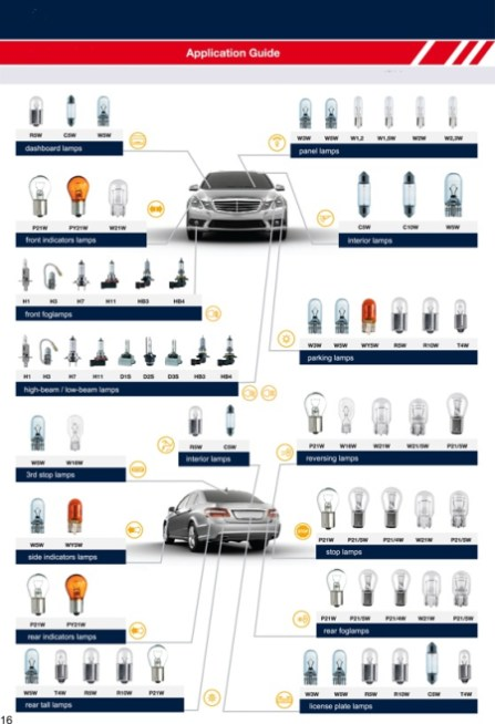 H4 Headlight Socket Wiring Diagram Car Bulb Application Chart E Trimas Com