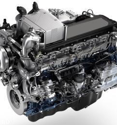 maxxforce engine diagram [ 2065 x 1621 Pixel ]