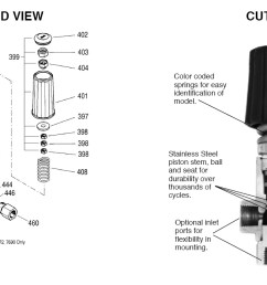 cat pump 7690 unloader exploded and cutaway views  [ 1321 x 698 Pixel ]