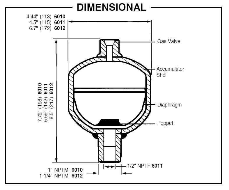 CAT Pump Prrrrr-O-Lator 6011, Rechargeable Pulsation