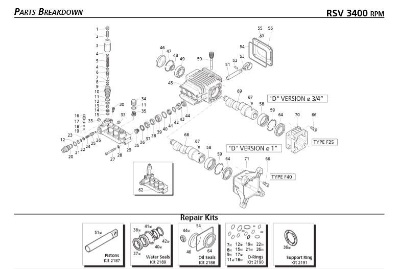 Annovi Reverberi Pump Parts Diagram Within Diagram Wiring