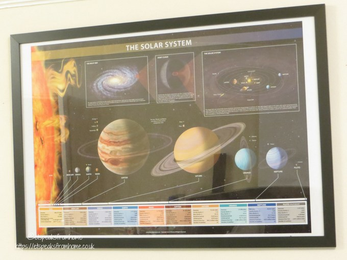 GB posters solar system