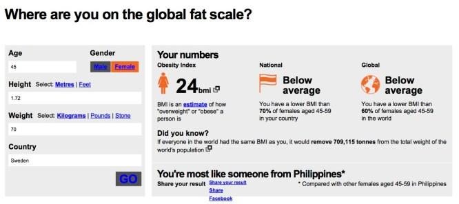 BBC BMI jämförelse
