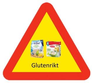 Glutenrikt