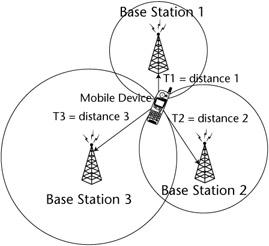 David Clark Headset Wiring Diagram Stereo David Clark
