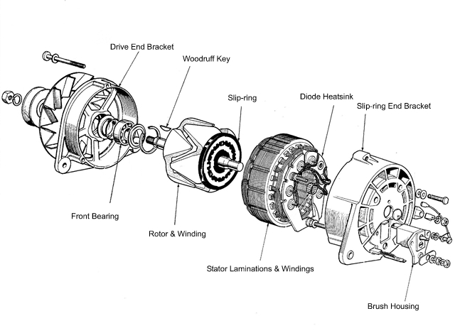 Delco Remy Alternator Testing Diagram, Delco, Free Engine