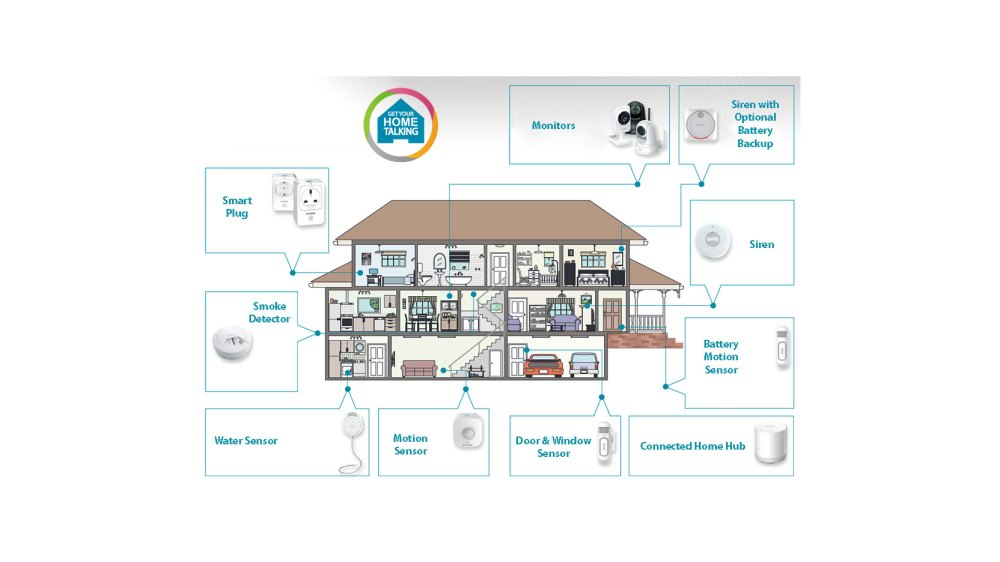 medium resolution of mydlink home get your home talking