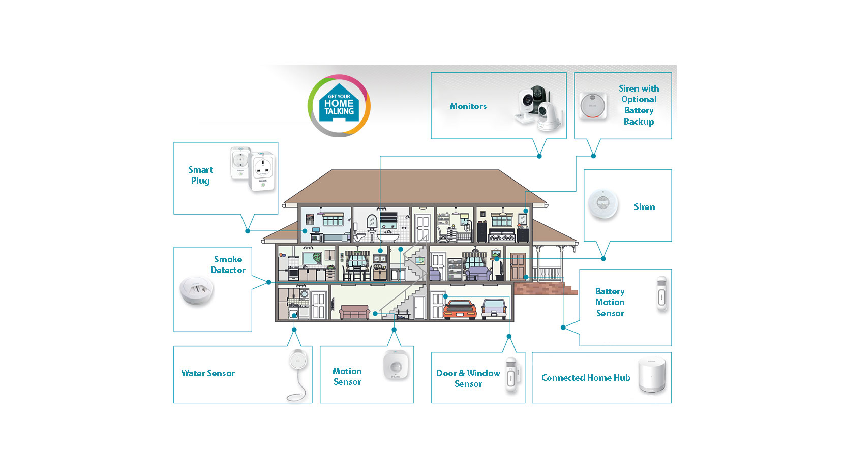 hight resolution of mydlink home get your home talking