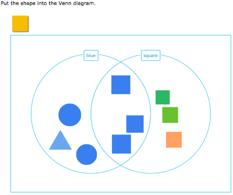 what is venn diagram in math electric quad bike wiring ixl - sort shapes into a (grade 2 maths practice)