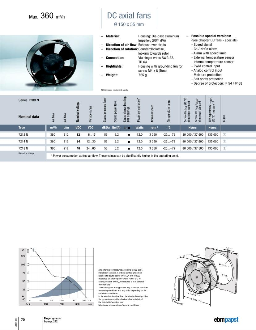 hight resolution of ebm papst dc fans datasheets