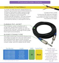 10 tr audio cables video cables rca cables datasheets [ 828 x 1068 Pixel ]