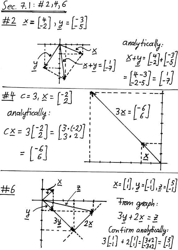 Math 340: An Introduction to Ordinary Differential